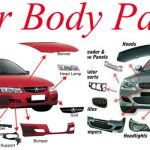 Car Parts – Quality Matters Most